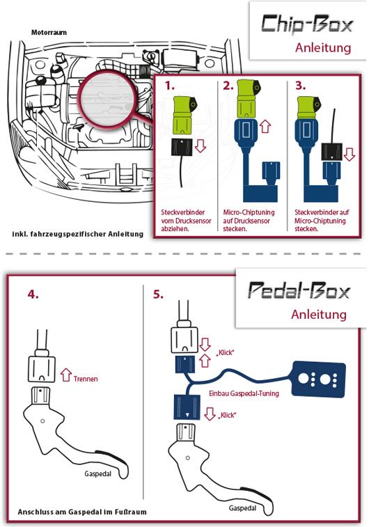 Anleitung Chip Peda-Box